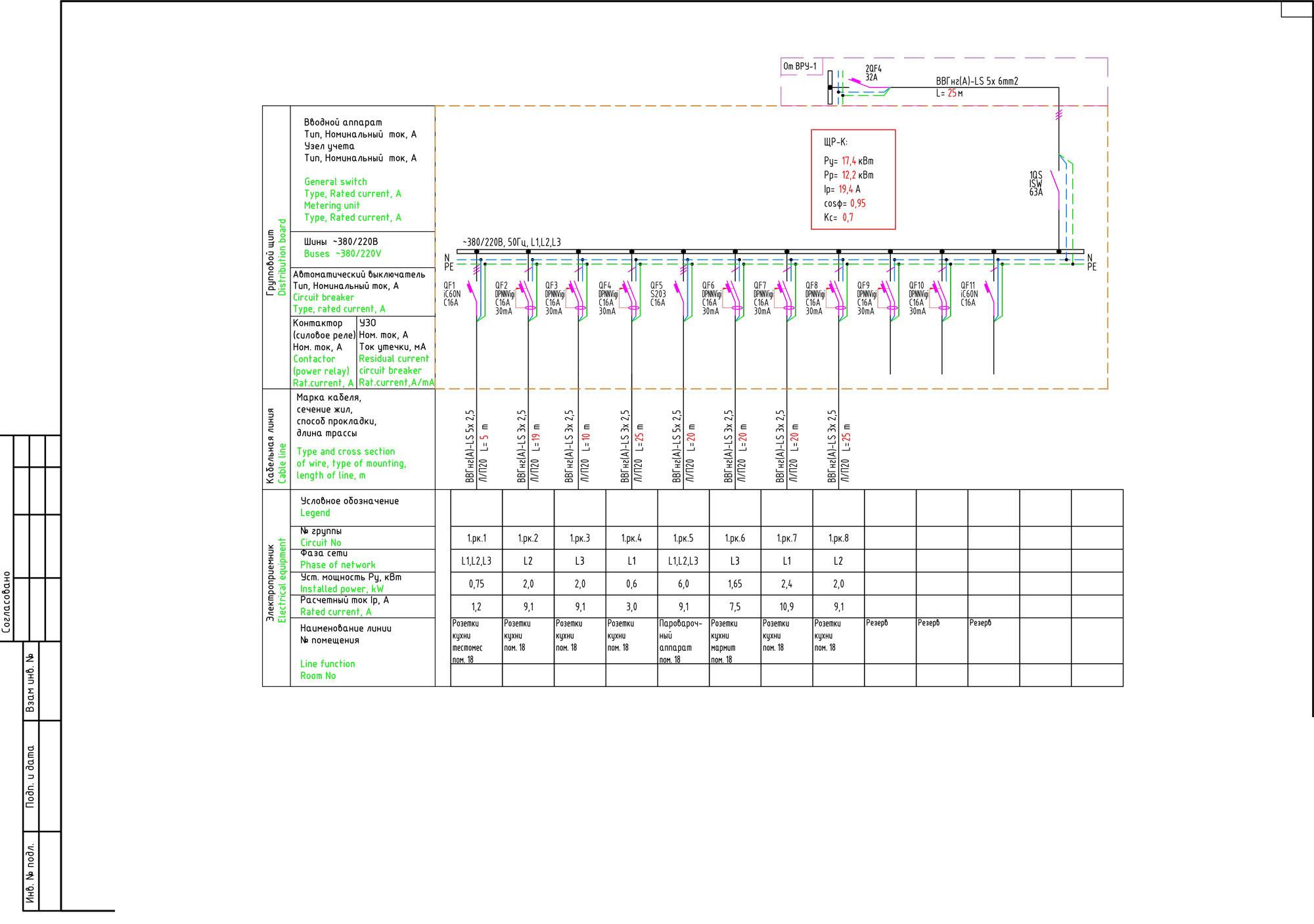 Управление проектированием электроснабжения подключение электричества на столб