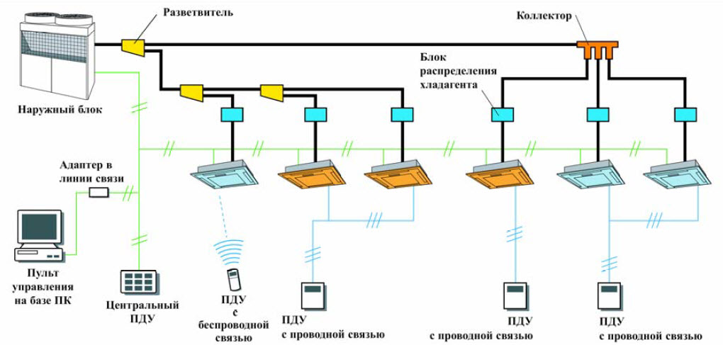 units for refrigerant based systems
