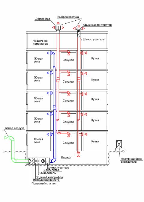 Электрическая схема сплит системы фото 719