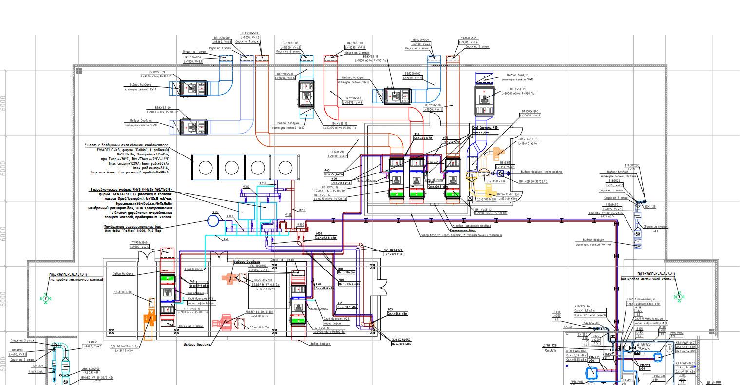 Проектирование ресторана: стоимость технологического