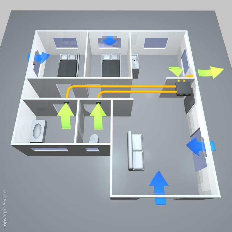 Комбинированная схема организации вентиляции в квартире